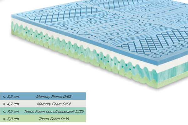Materassi Permaflex Memory Piuma